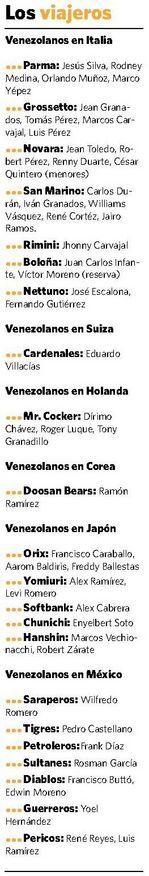 Listado de venezolanos en Europa.jpg